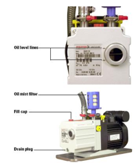 Tech Tip Rotary Pump Maintenance Oil Changes And Use Of