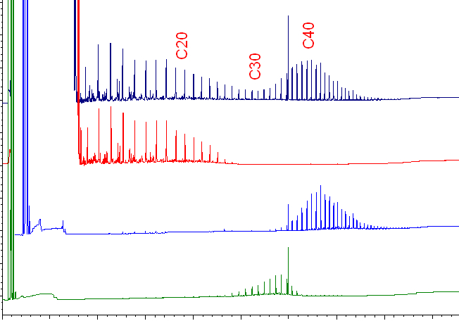 how to choose the best solvent for chromatography